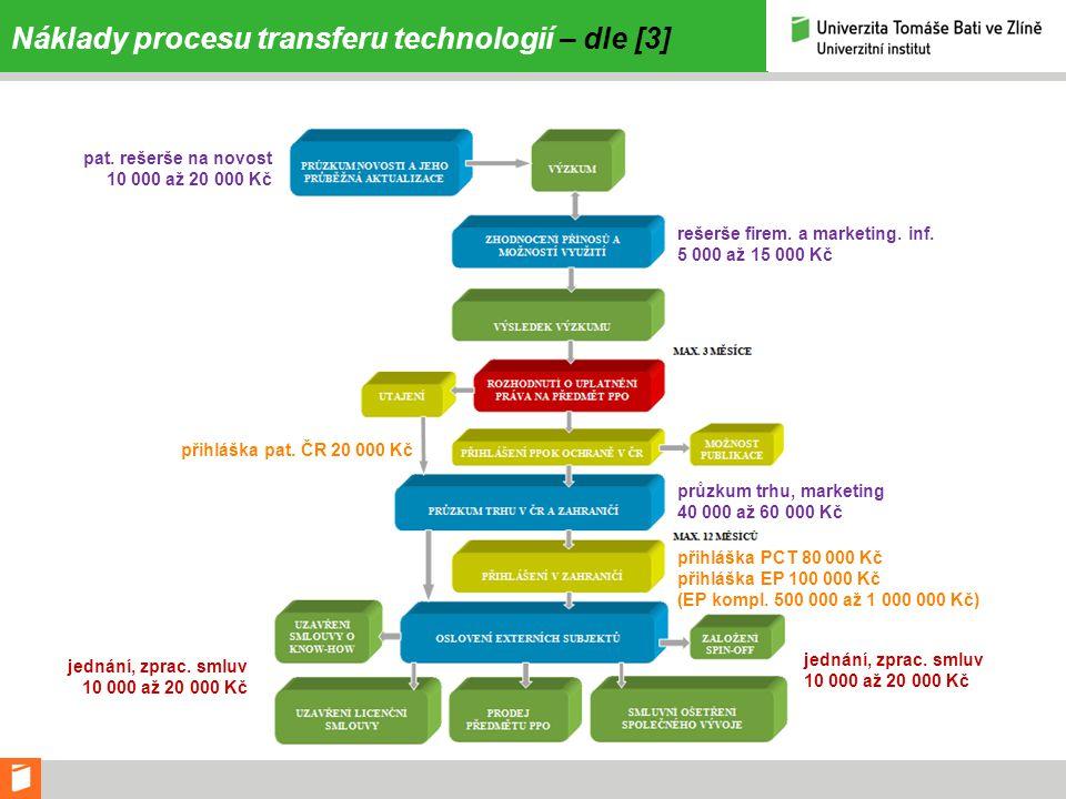 Náklady procesu transferu technologií – dle [3]